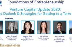 VC Update 2020: Market Outlook & Strategies for Getting to a Term Sheet